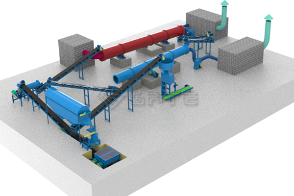 New Technology for Organic fertilizer production line